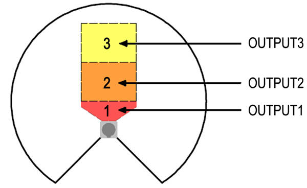 LS激光雷达工作模式3 图