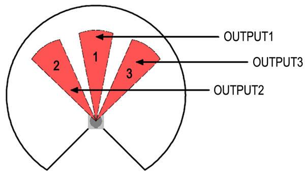 LS激光雷达工作模式4 图